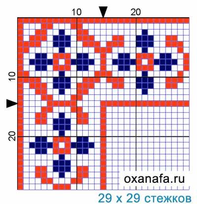 Схема русской вышивки крестом