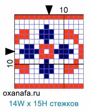 Элемент раппорта русской вышивки крестом